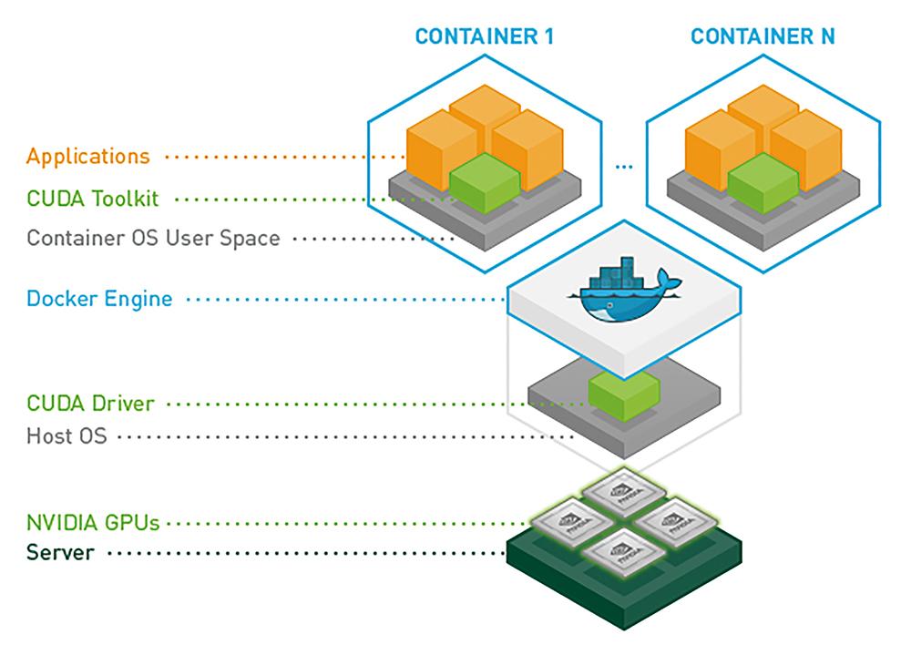 基礎知識打底必讀Docker面試100題(二)   網管人